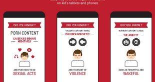 Aplikasi Anti Pornografi Untuk Anak
